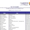 "MAGO DE OZ: ""FINISTERRA OPERA ROCK"" ENTRE LOS MAS VENDIDOS."